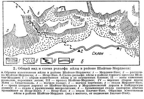 Схема района Шайтан-Мердвен